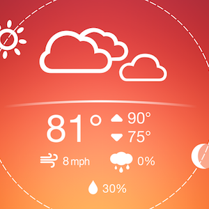 GET MORE INTUITIVE FORECASTS WITH CYCLE WEATHER