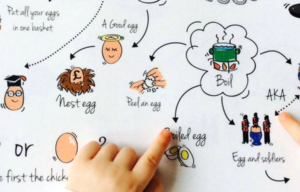 Introducing Vocabulary Maps, a Visual Learning Aid to Revolutionize Early Learning
